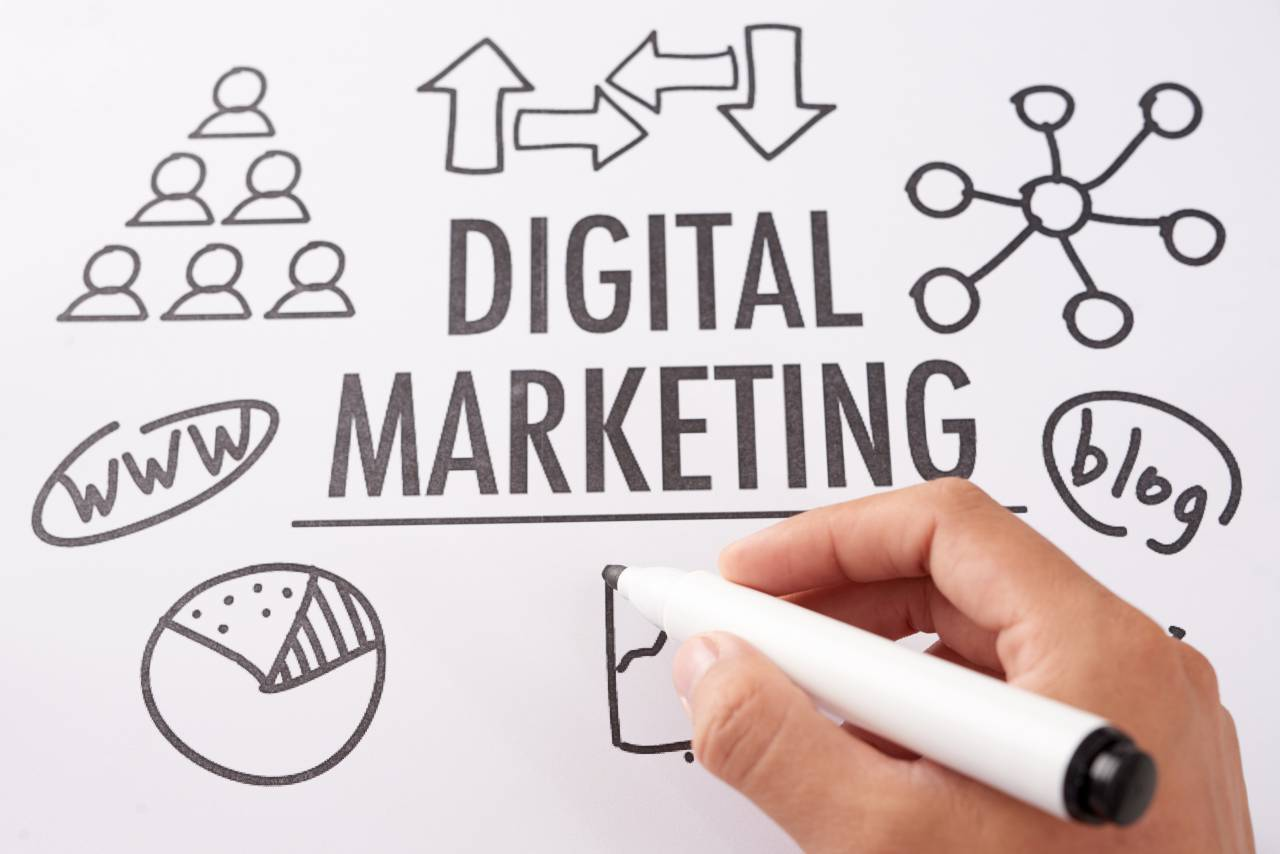 What is a Marketing Agency and How It Can Help Your Business