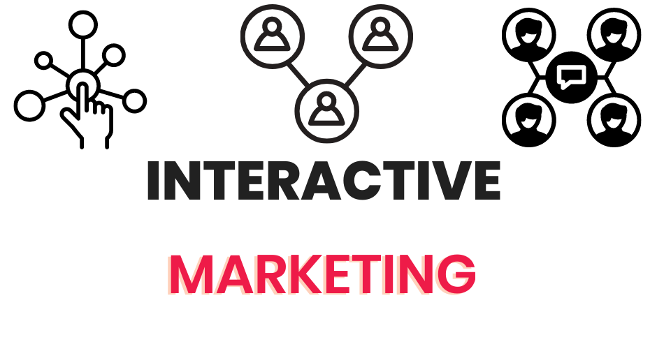 interactive funnel building