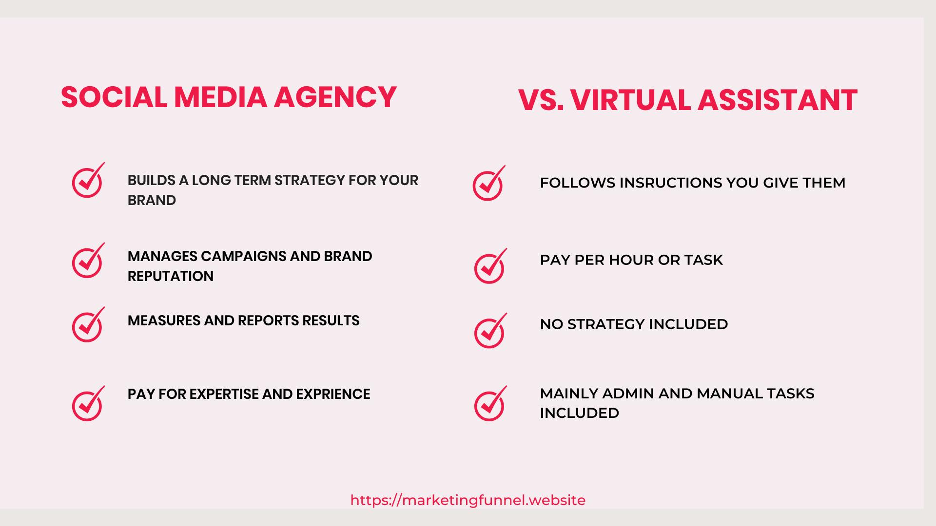 va vs social media agency